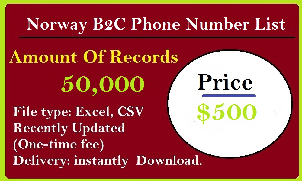 Norway B2C Phone Number List