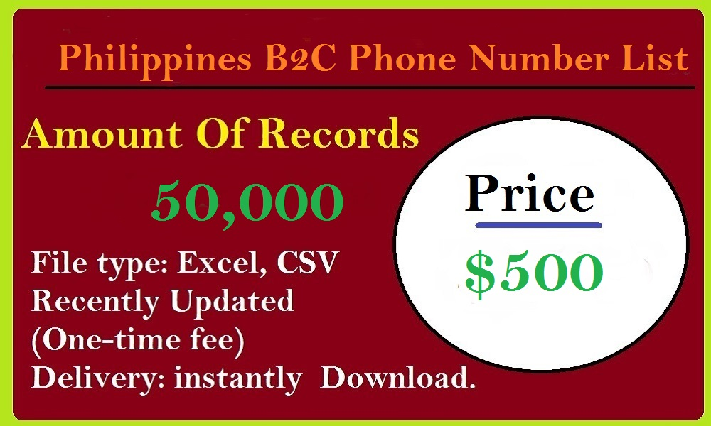 Philippines B2C Phone Number List