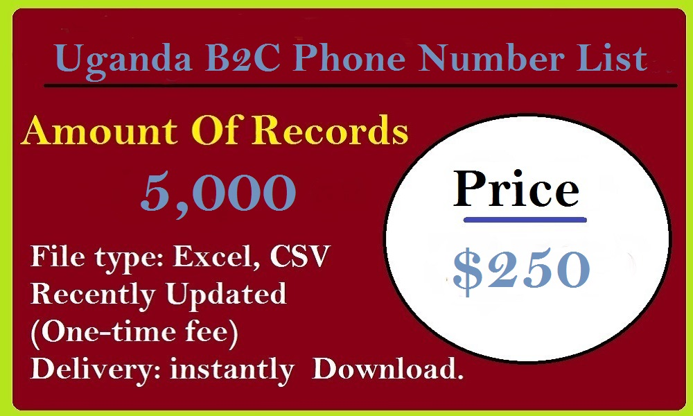 Uganda B2C Phone Number List